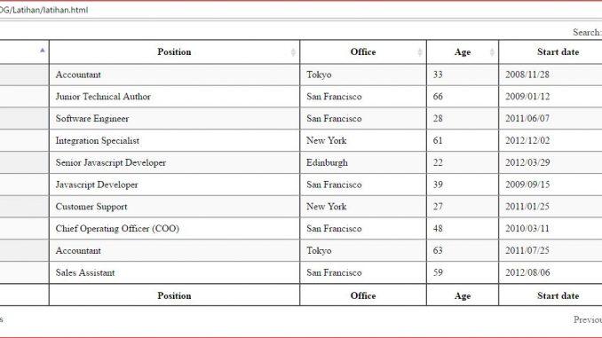 latihan datatables table HTML 02